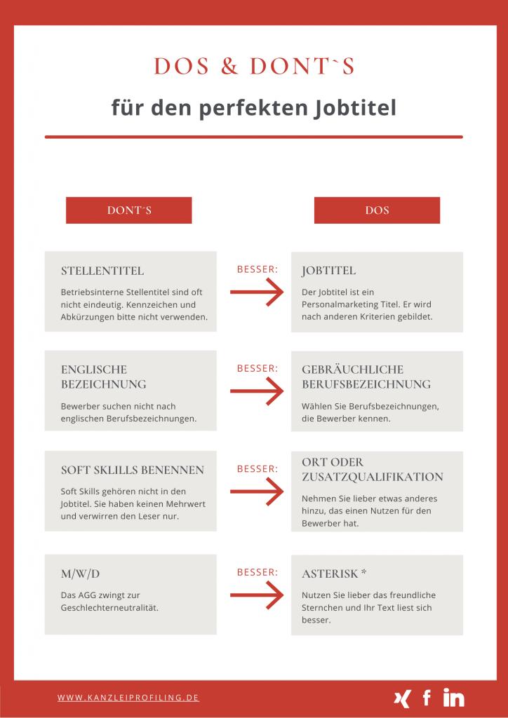 Der perfekte Jobtitel- damit Ihre Stellenanzeige auch gelesen wird Dos & Dont´s für den perfekten Jobtitel